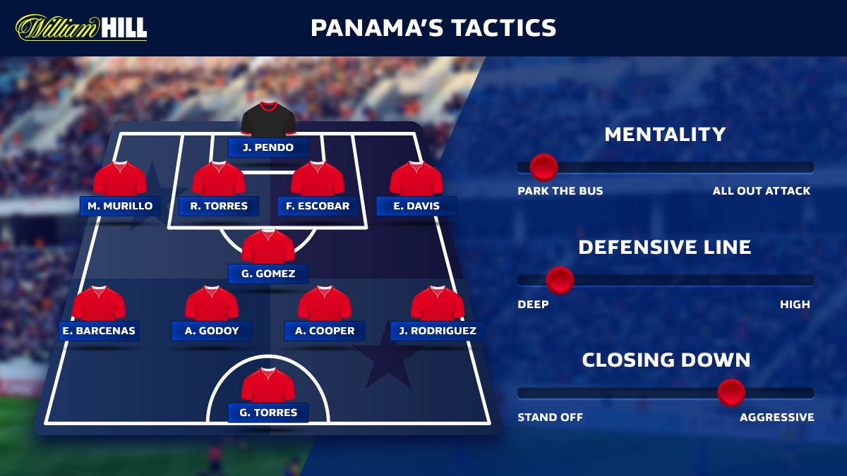 England v Panama : Panama Tale So Far Panama XI