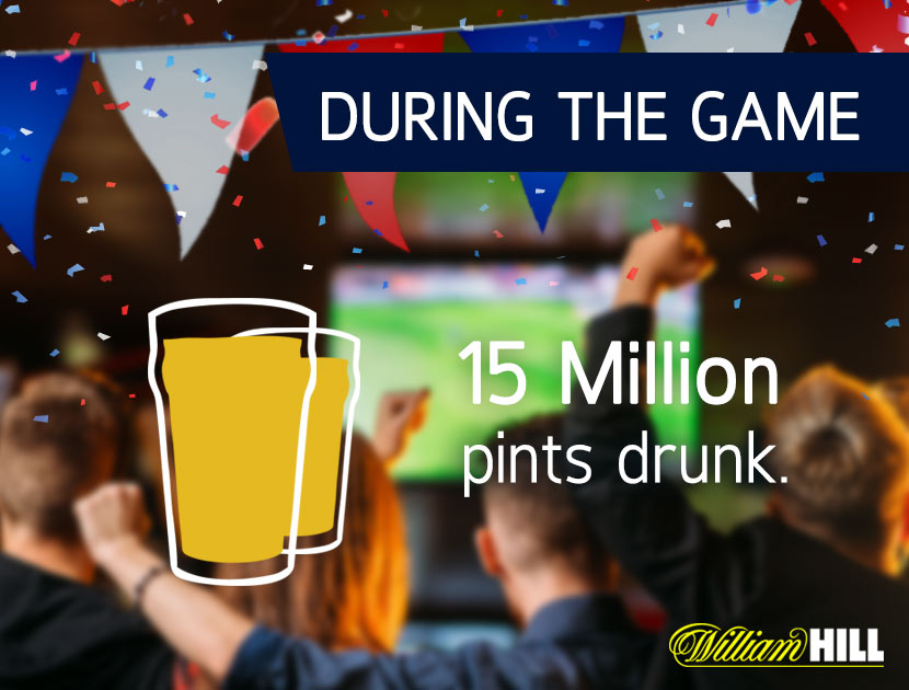 How Many Pints are Drunk during and England Game?