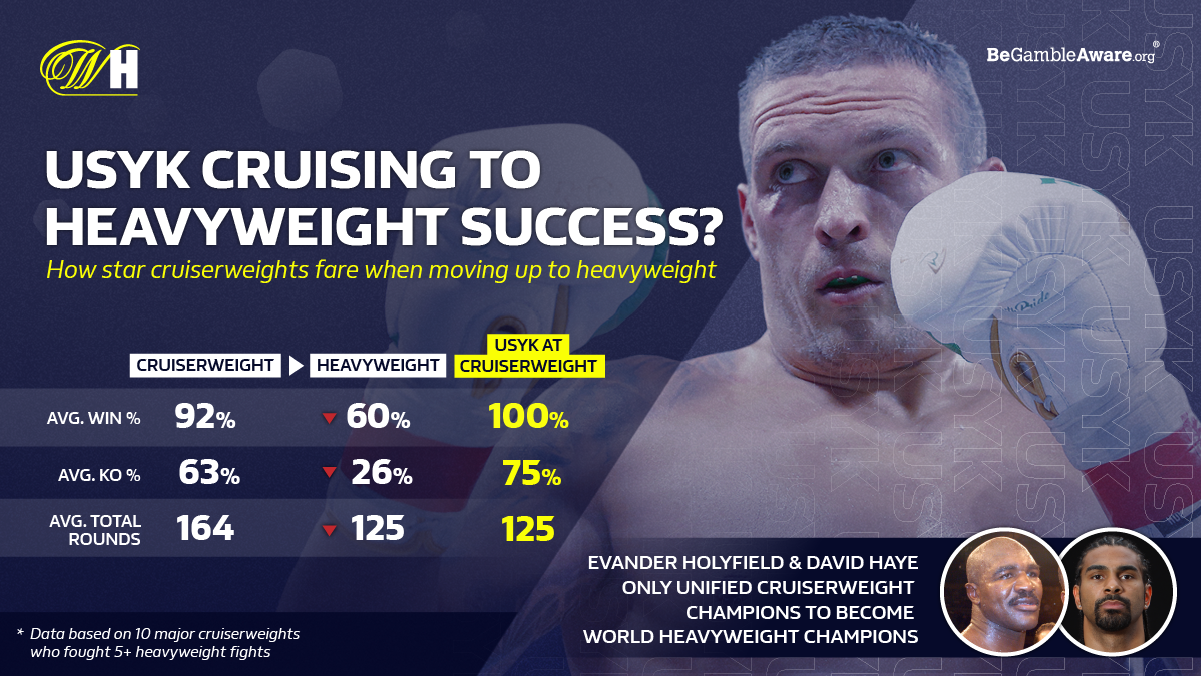 Prizefighter cruiserweights betting odds breeders cup betting 2021